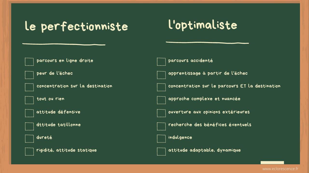perfectionnisme vs optimalisme